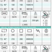 GBS215-240tehnični